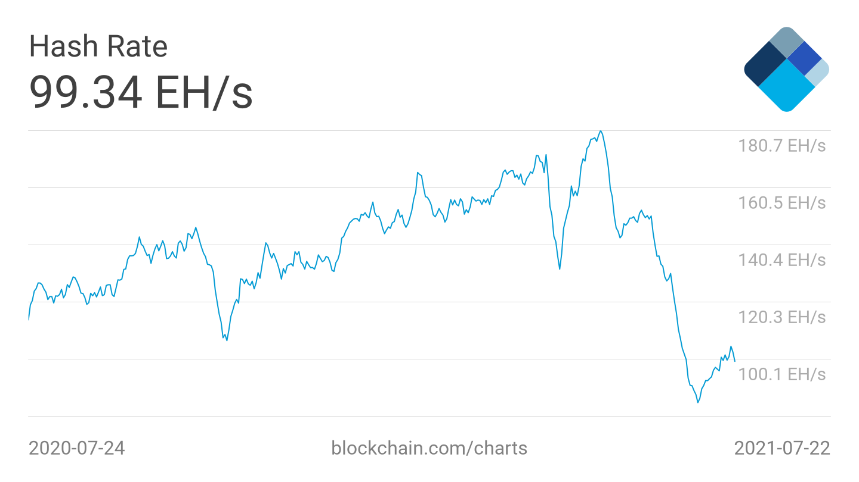 Was ist Bitcoin-Mining und ist es profitabel
