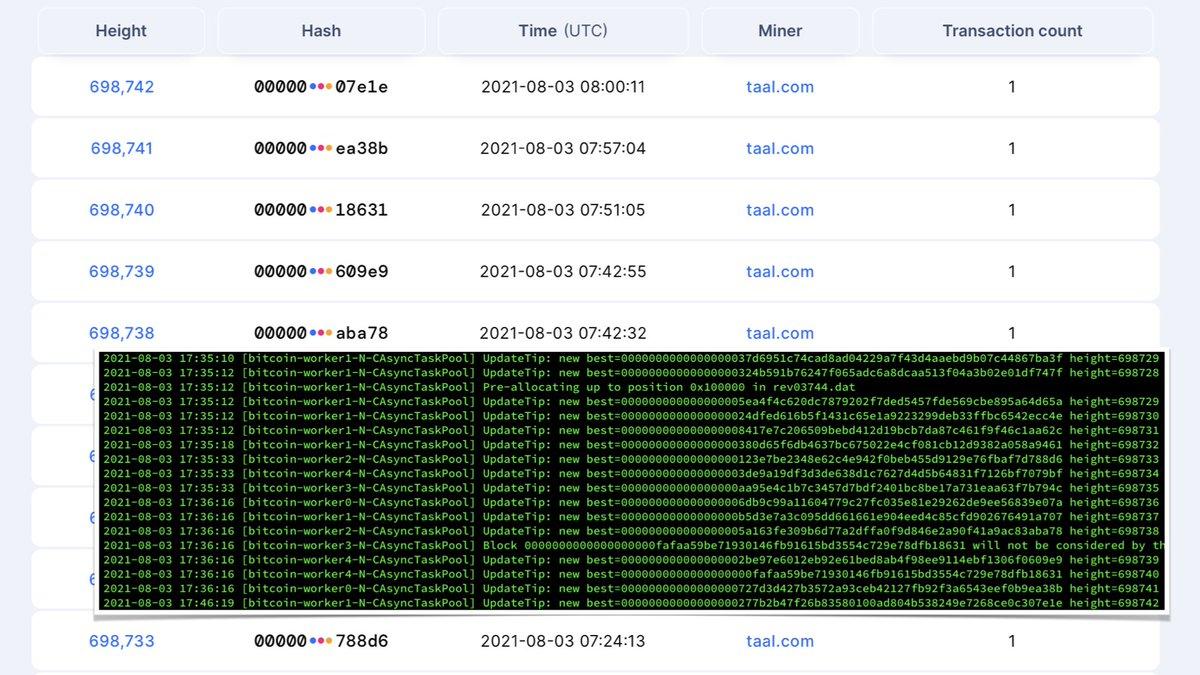 Bitcoinsv 鏈遭受 51% 攻擊:分析師稱 BSV 網絡經歷了 100 塊重組
