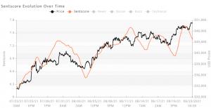 Quali sono i rischi del trading sulle criptovalute?   CMC Markets