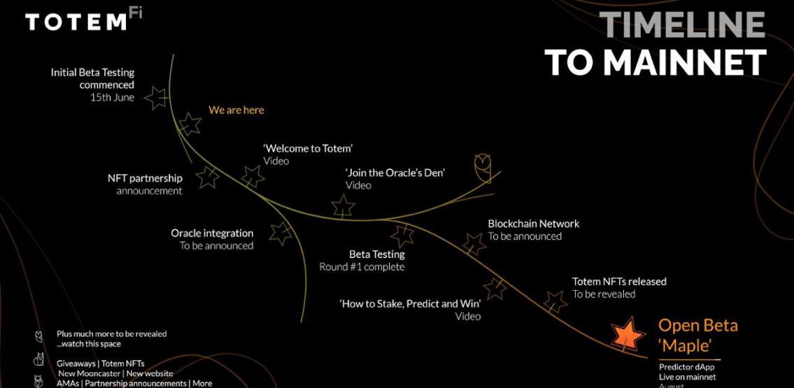 TotemFi обявява своята пътна карта към Mainnet