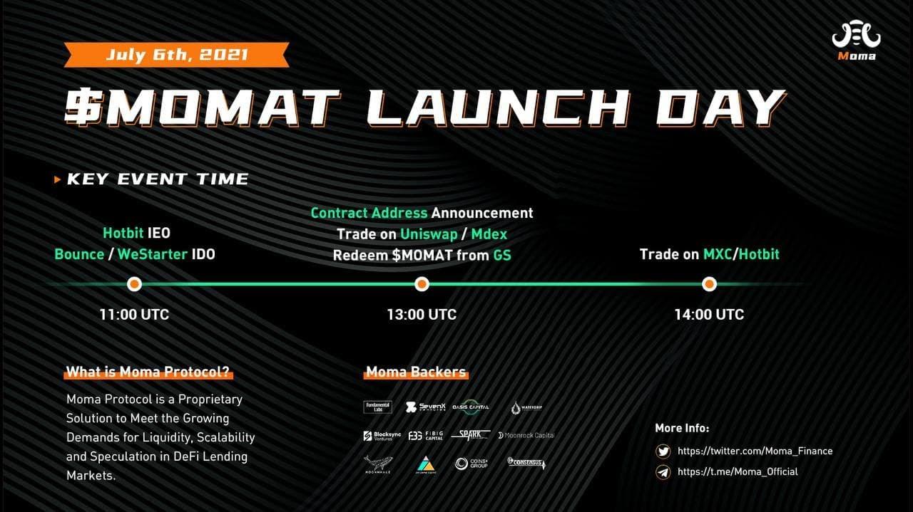 A játékot megváltoztató DeFi Project Moma Protocol ma tárolja az IDO-t és az IEO-t