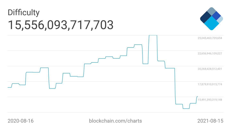 bitcoin naujienos iiroc rinkos prekybos ataskaitų sistema