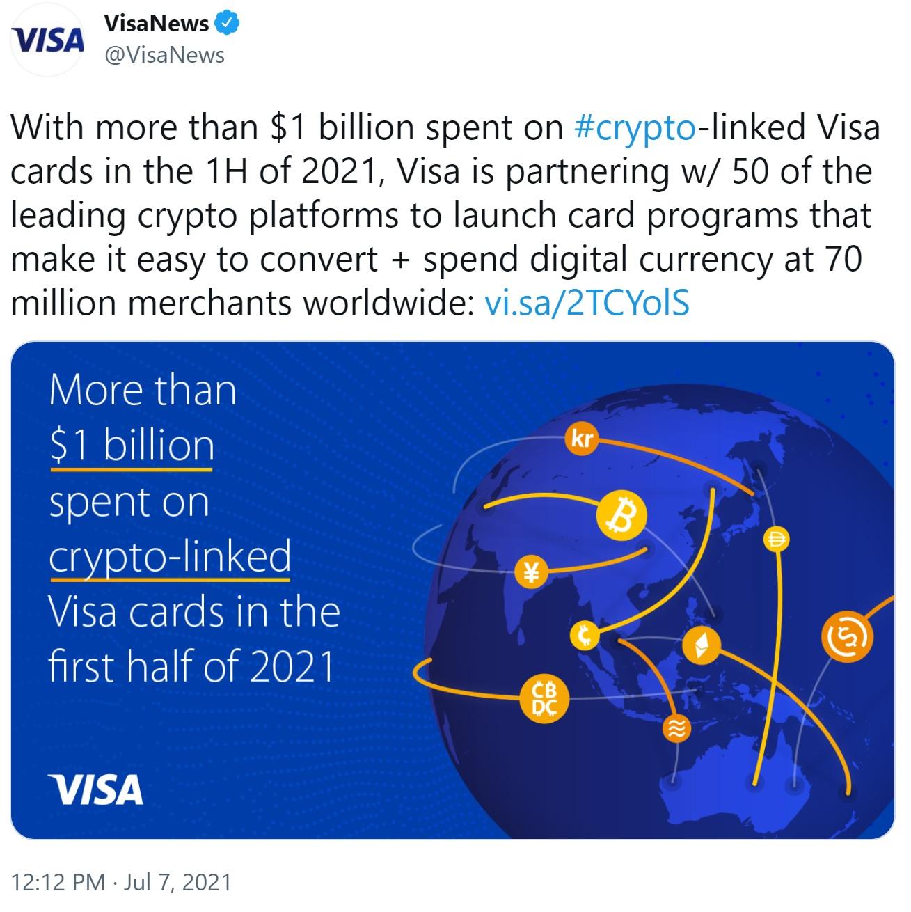 Visa en 50 Crypto-platforms om betalingen met cryptovaluta mogelijk te maken bij 70 miljoen verkopers