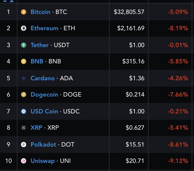 Zaraditi novac i bitcoin s te