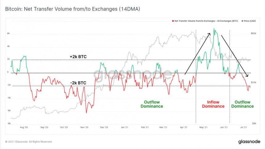 zarađivanje novca kriptovalutom koja će biti sljedeća bitcoin investicija