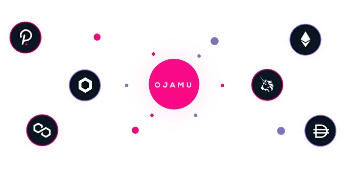 Ojamu комбинира AI и NFTs, за да предскаже най-ефективната стратегия за дигитален маркетинг