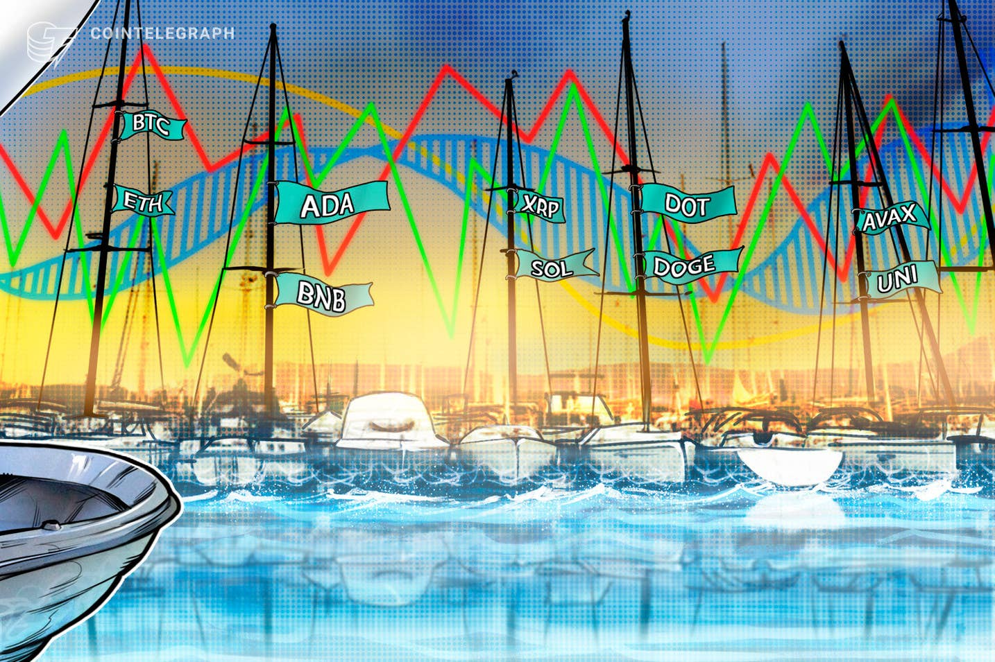 Análise de preço 9/22: BTC, ETH, ADA, BNB, XRP, SOL, DOT, DOGE, AVAX, UNI
