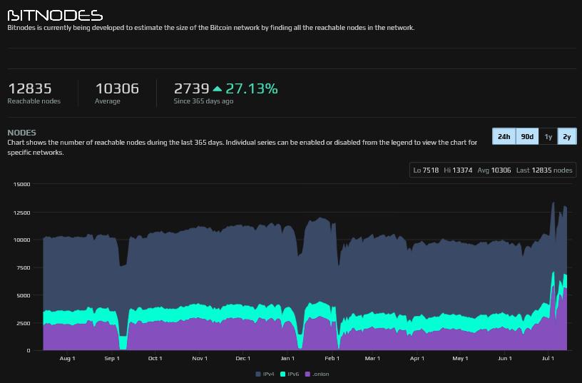 dobit od bitcoina kako trgujete digitalnim valutama