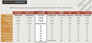 Mars4は、NFTおよびDeFiを利用したメタバース101でブロックチェーンのイノベーションをリードします