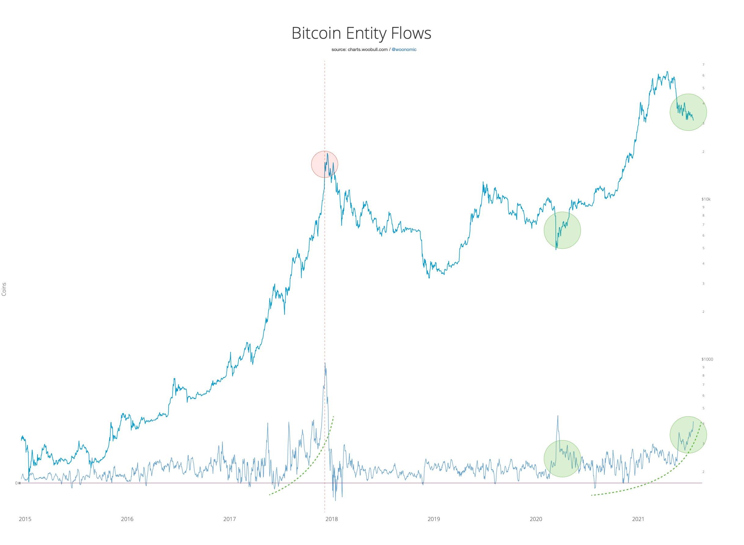 bitcoin mining computer setup