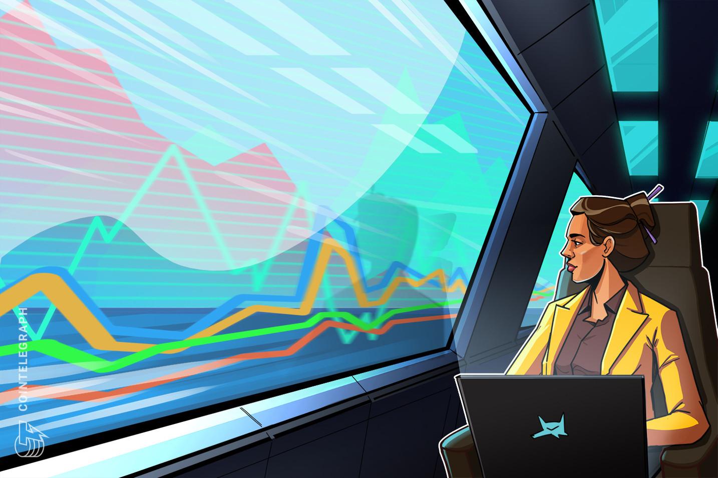 หุ้นของ Robinhood แซงหน้า Bitcoin ในความผิดพลาดระหว่างวัน ลดลงมากกว่า 10% ในตลาดก่อนกำหนด