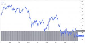 limite de mercado crypto