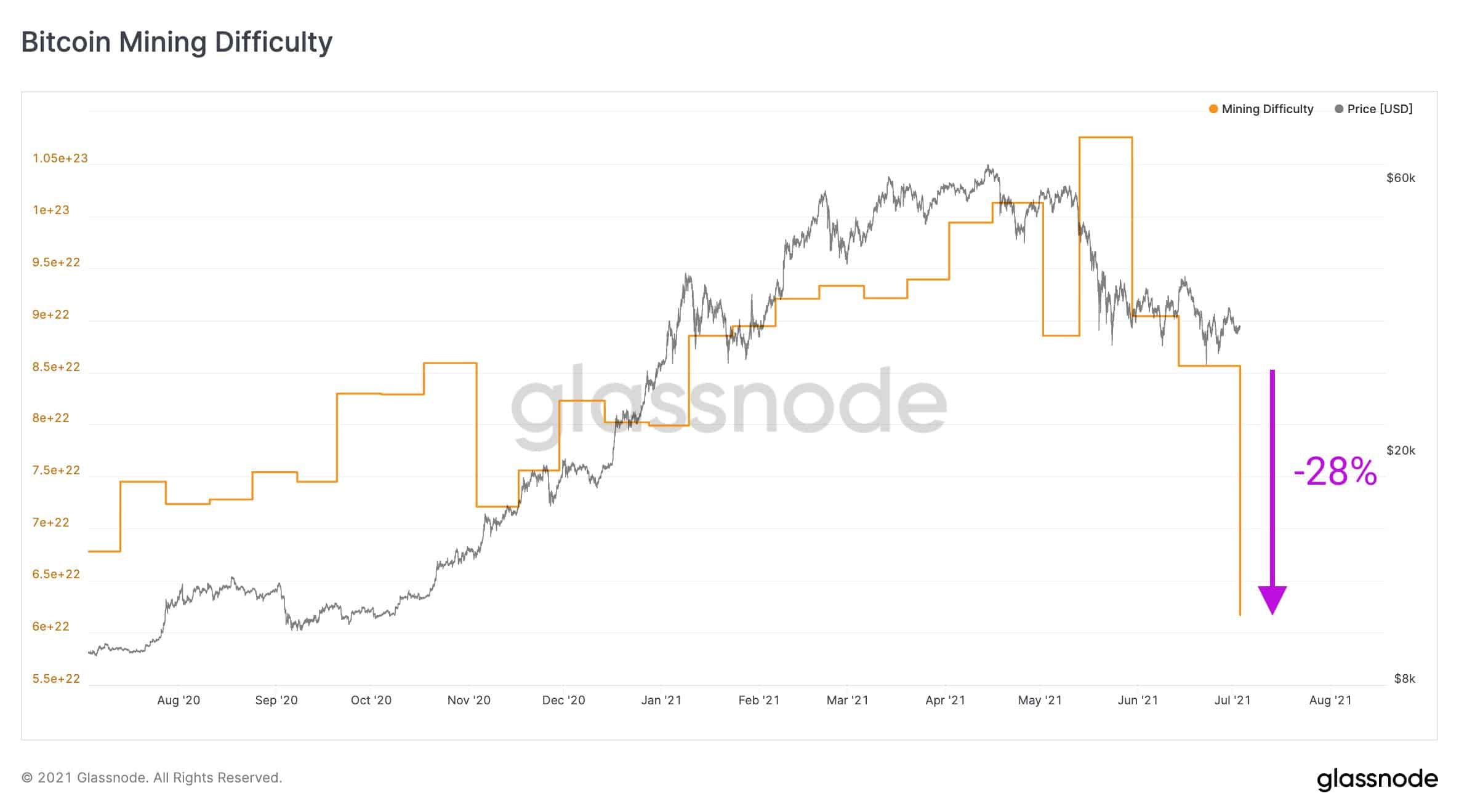 pregled botova za trgovanje kriptovalutama kako ostvariti profit rudarstvom bitcoina