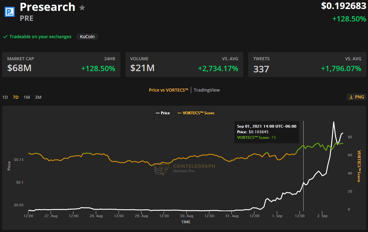 valore commerciale corrente di bitcoin