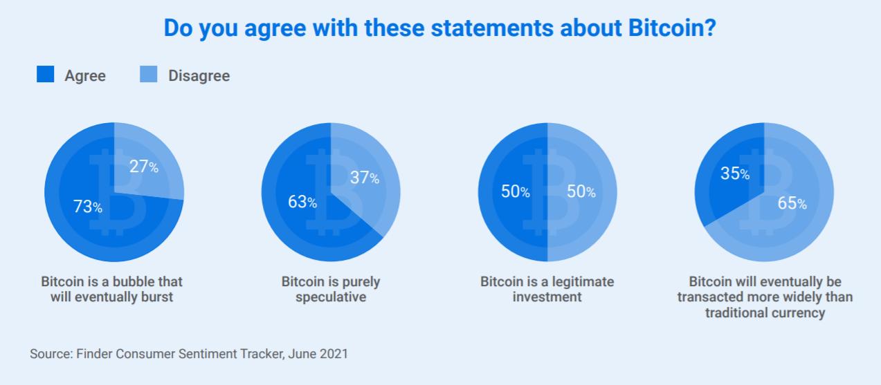 Recensione segreta di Bitcoin: legittima o truffa?