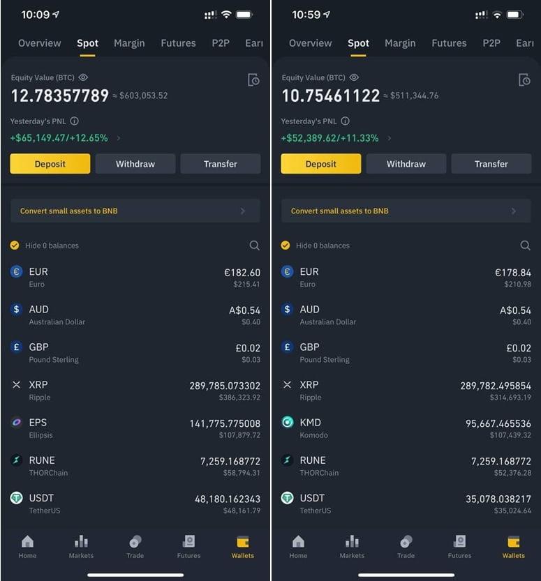 btc tabella myr come fare soldi con il commercio bitcoin